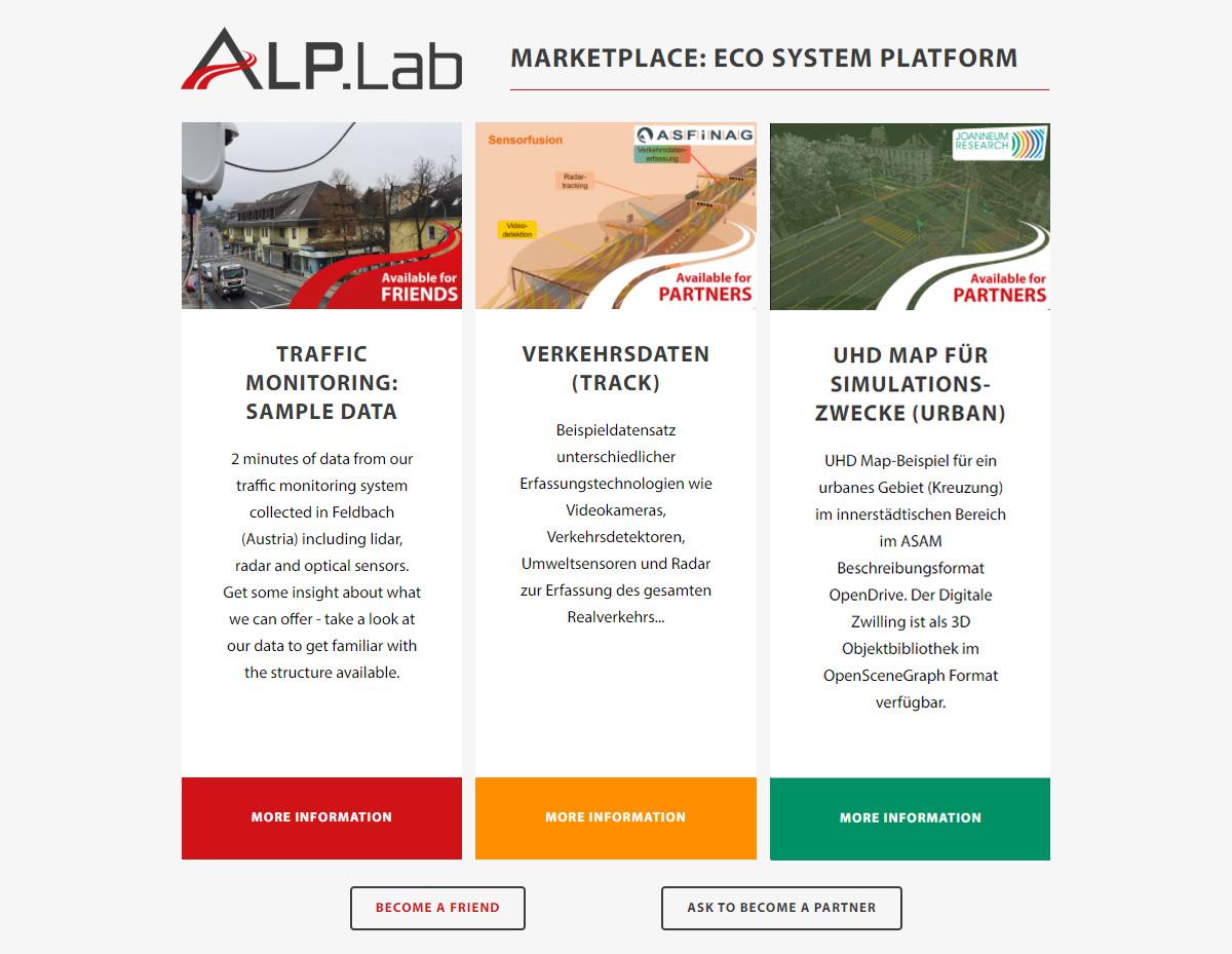 Marktplatz für automatisierte Mobilität